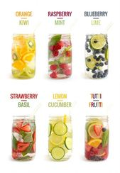 Dietas baratas finas: As receitas mais saborosas da água da desintoxicação para tentar   – Wasser rezepte
