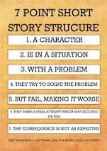 Short Film Structure Template Google Search In 2020 Writing