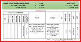 شبكة الروميساء التعليمية تحضير المستوى الثانى Kg2 من الاحد 1 مارس الى الخمي Baby Education Education Periodic Table