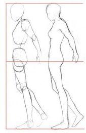 Lernen Sie, einen menschlichen Körper, Kleidung, …