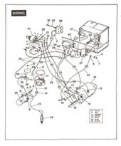 Golf Cart Wiring Diagram With Basic Pictures For Columbia Par Car Golf Carts Ezgo Golf Cart Golf Cart Parts