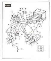 Golf Cart Wiring Diagram With Basic Pictures For Columbia Par Car Golf Carts Ezgo Golf Cart Golf Cart Parts