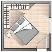 design – Cabine armadio, soluzione trendy