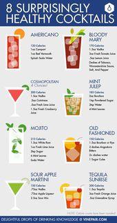 8 überraschend gesunde Cocktail-Rezepte: INFOGRAPHIC