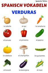 Spanisch Vokabeln: Verduras