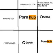 The Hubs are the same depending on the person. (only for people with self humor) #programming #coding #software #developers #webdev