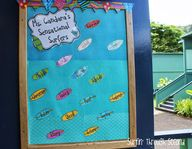 Surfing classroom th...