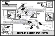 Rifle Lubrication Po
