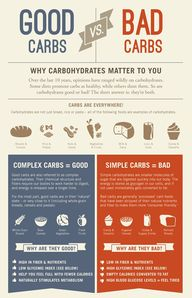 know your #carbs - c