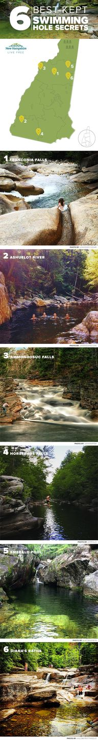 Summer vacation inspiration: 6 Best-Kept Swimming Hole Secrets in New Hampshire