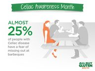 May is #CeliacAwaren