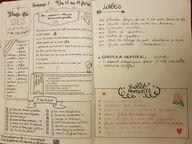 Double page fiche PenseÊtre: Être inspiré #semaine7