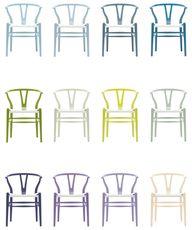 Wishbone Chair by Ha