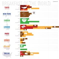 Infographic breakfas