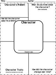 Character Traits-Cha