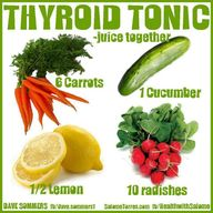 Thyroid Tonic Juice