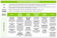 Strategic Framework.