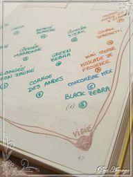 Du côté du Bujo #7 – Suivre son potager | Blog Agoaye