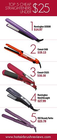 Bellezza Flat Iron R