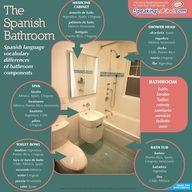 The Spanish Bathroom