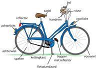 Verkeer groep 5 | Fietsen | De fiets [1] | Junior Einstein