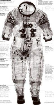 Spacesuit – a visual