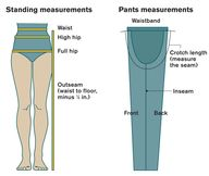 adjusting pants patt