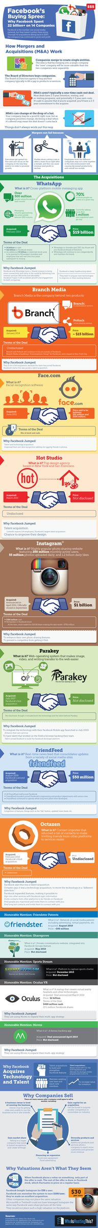 Why Facebook Spent $
