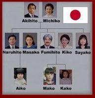 royal japan - Google