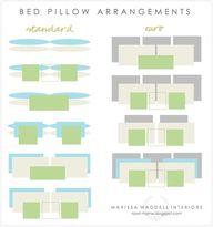 BED PILLOW ARRANGEME