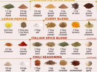 Condiments, Spices, Dressings