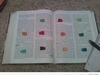 Scripture study - Seminary