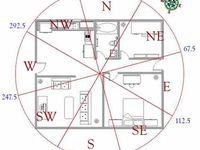 Ev Tasarım Planları