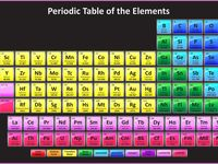 Mejores 43 imgenes de periodic table wallpaper en pinterest mejores 43 imgenes de periodic table wallpaper en pinterest tabla peridica qumica y mesas urtaz Image collections