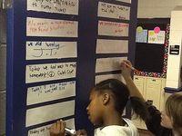 Ideas for life as a school teacher.