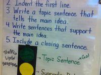 standard five paragraph essay