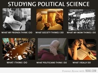Political Science hardest majors in college