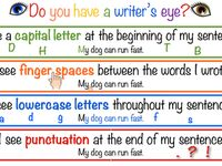 Anchor Charts that can be used in a Kindergarten classroom.