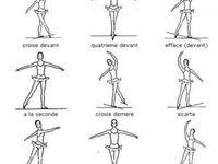 Teoria ballet