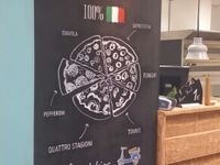 Italia, pizza y publicidad