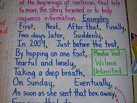 I D E A S: RTI~Writing