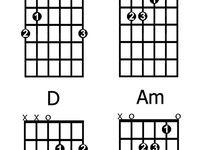 De 5200 beste afbeeldingen van guitar chords in 2020