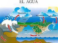 Aigua i matèria