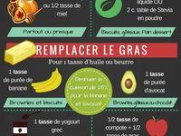 Astuces cuisine / Remplacer le beurre