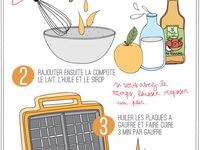 Des recettes