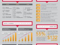 Find the best infographics in the web
