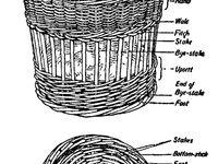 Basketweaving inspiration, tips, tutorials, and patterns.