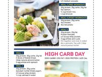 Lean cycle meal plans