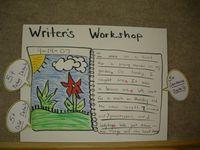 Homeschooling- Writing