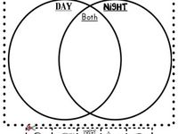 Science/day and night